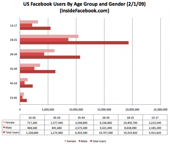 facebook_users_thumb